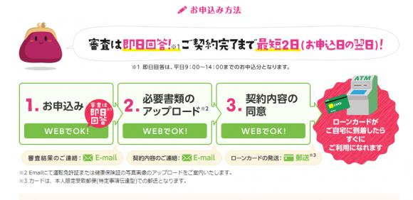 仙台銀行カードローン 申し込み方法