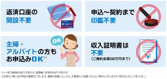 鹿児島銀行カードローン 特徴
