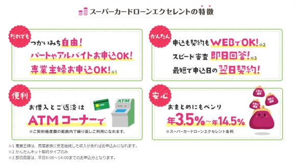 仙台銀行カードローン