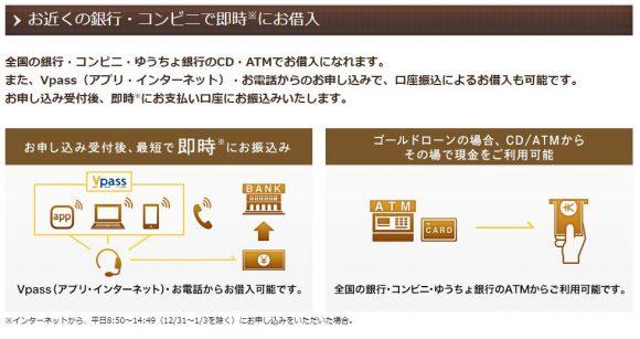 三井住友カードゴールドローン 借り入れ方法