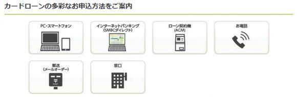 三井住友銀行 カードローン 申し込み方法
