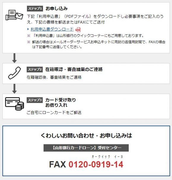 山形銀行電話
