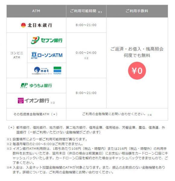 北日本銀行カードローン ATM