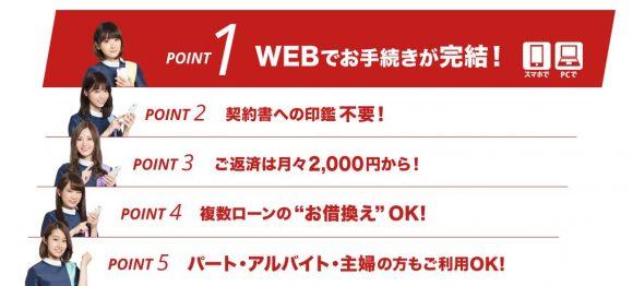 秋田銀行カードローンポイント