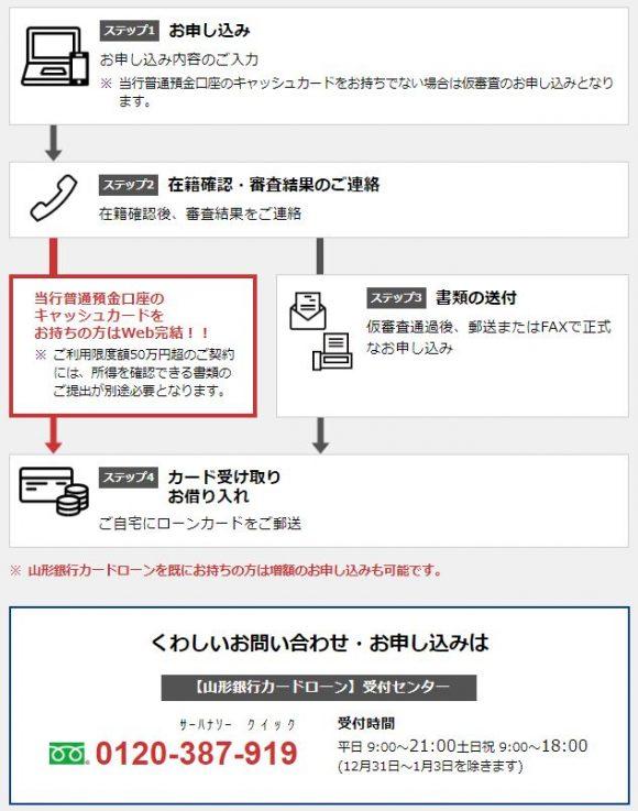 山形銀行インターネット