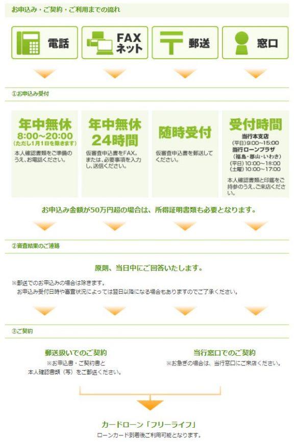 福島銀行カードローン申込