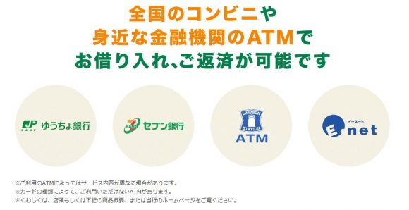 北都銀行カードローン提携ATM