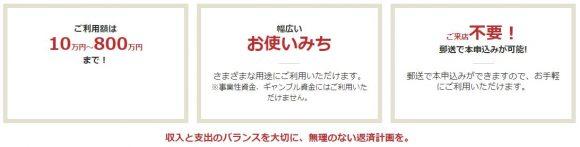 栃木銀行ポイント