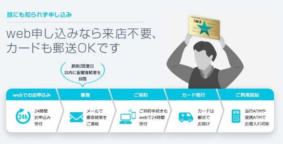 筑波銀行カードローン申し込み