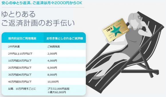 筑波銀行カードローン返済方法