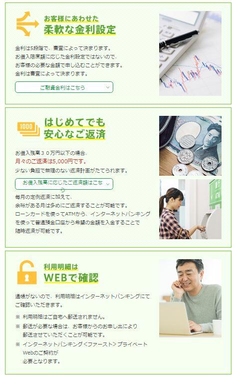 富山第一銀行カードローン特徴