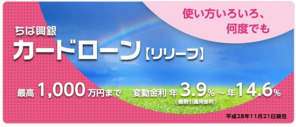 千葉興業銀行カードローン(リリーフ)