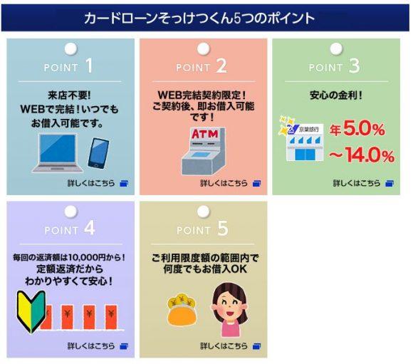 京葉銀行カードローン特徴