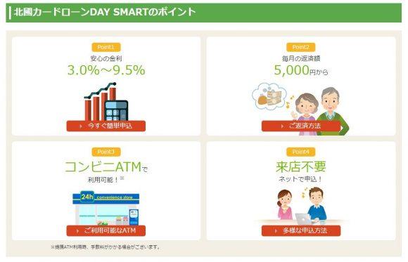 北國銀行カードローン特徴
