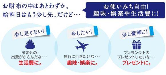 福井銀行カードローン特徴