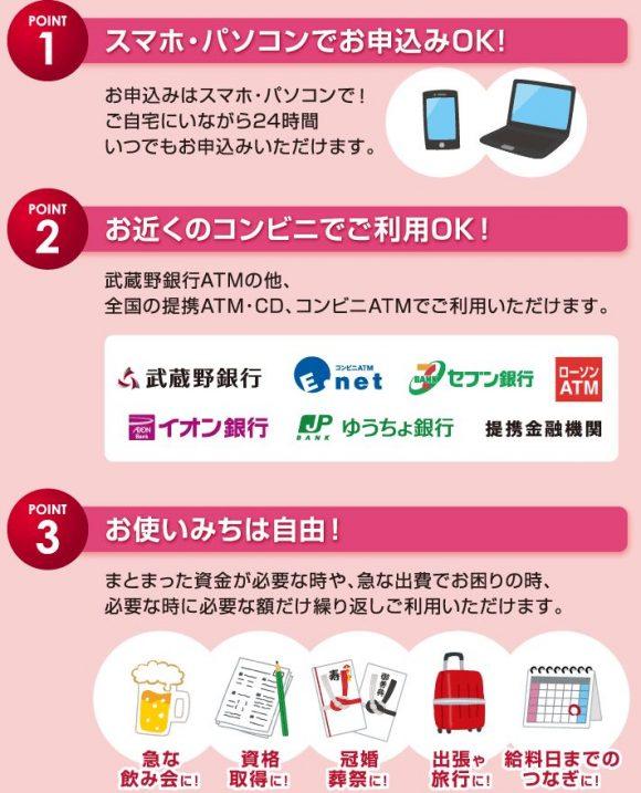 武蔵野銀行カードローン特徴