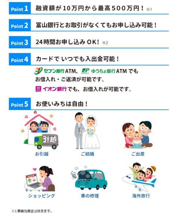 富山銀行カードローン特徴