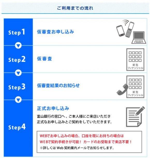 富山銀行カードローンお申し込み
