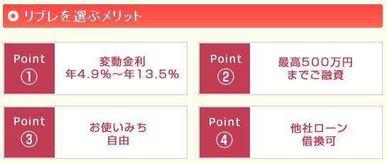 愛知銀行カードローンメリット