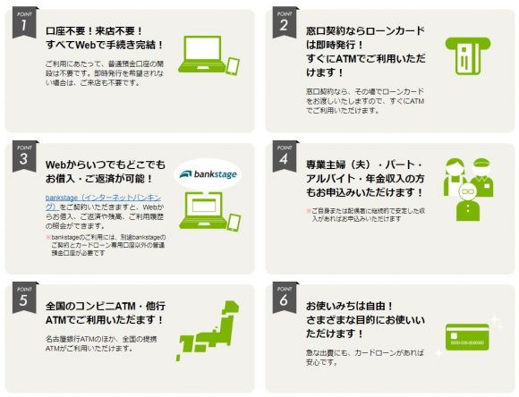 名古屋銀行カードローンメリット