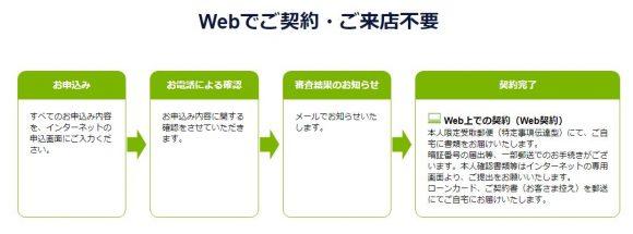 名古屋銀行カードローン審査