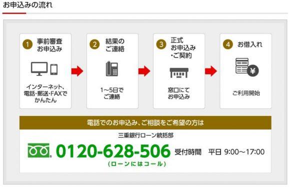 三重銀行カードローン審査