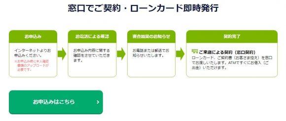 名古屋銀行カードローン申し込み流れ
