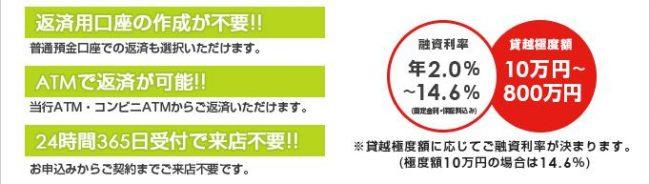 佐賀銀行カードローン 特徴