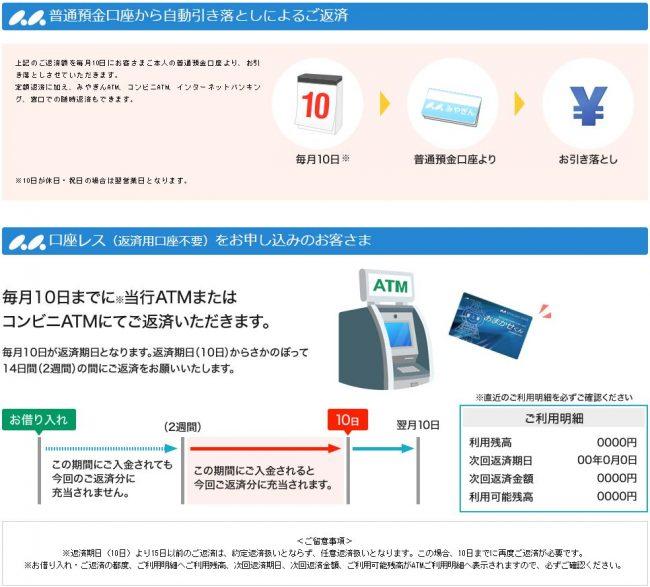 宮崎銀行カードローン 返済方法