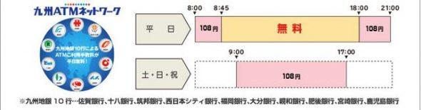 佐賀銀行カードローン ATM情報