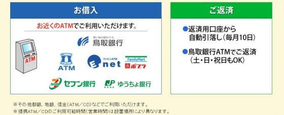 鳥取銀行カードローン ATM