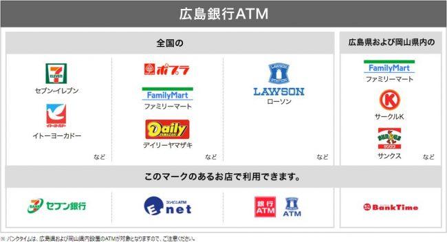 広島銀行カードローン ATM